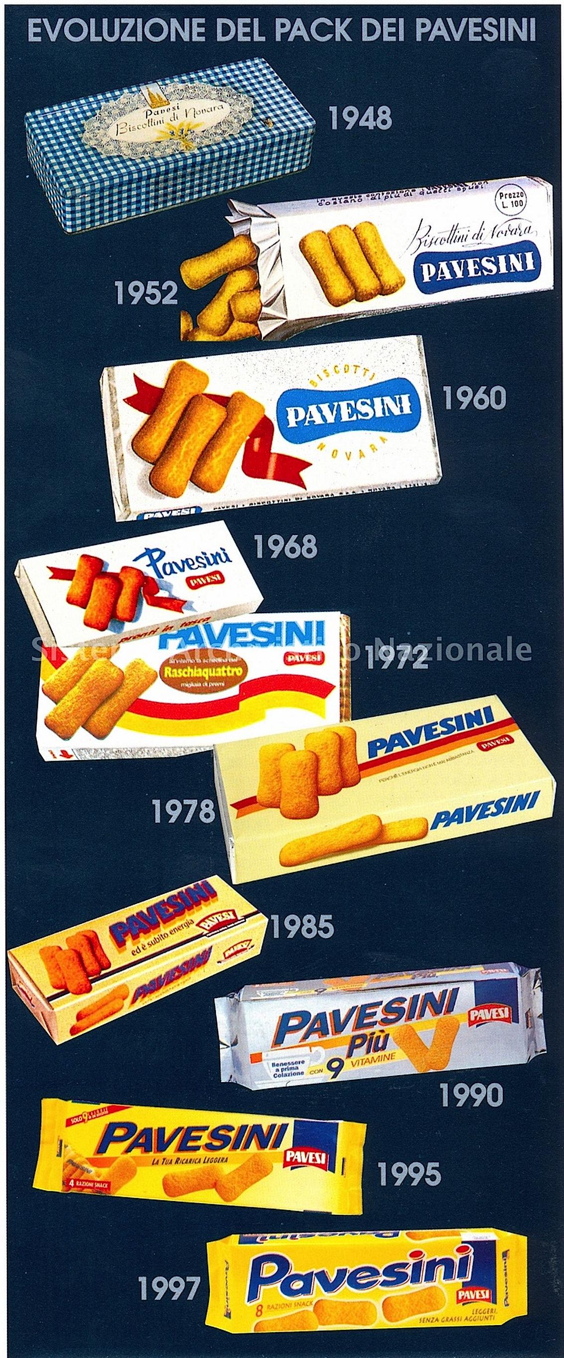 pavesini_carosello_confezioni_vintage
