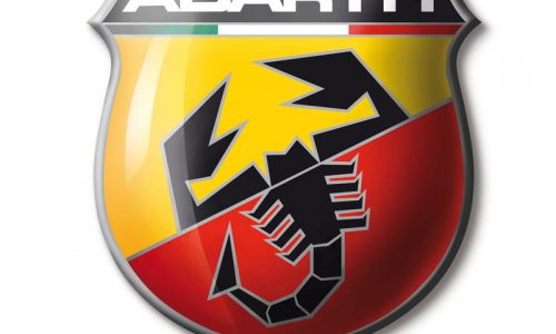 La Storia Dell'Auto: ABARTH