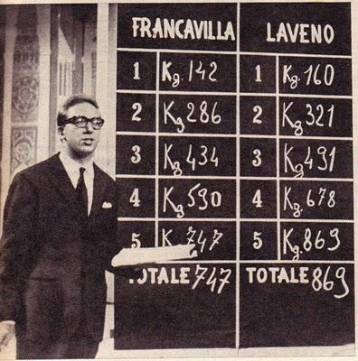 campanile sera tabellone 1961 bongiorno