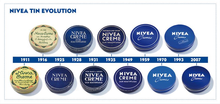 nivea l'evoluzione della confezione
