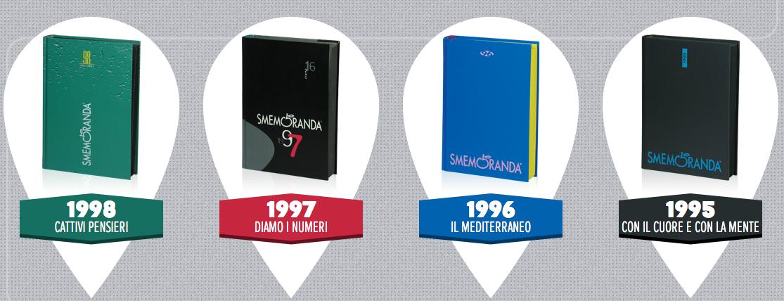 Edizioni dal 1995 al 1998