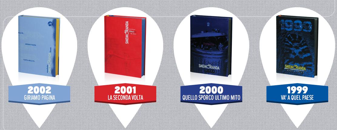 Edizioni agenda Smemoranda dal 1999 al 2002