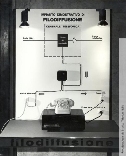Filodiffusione schema funzionamento telefono