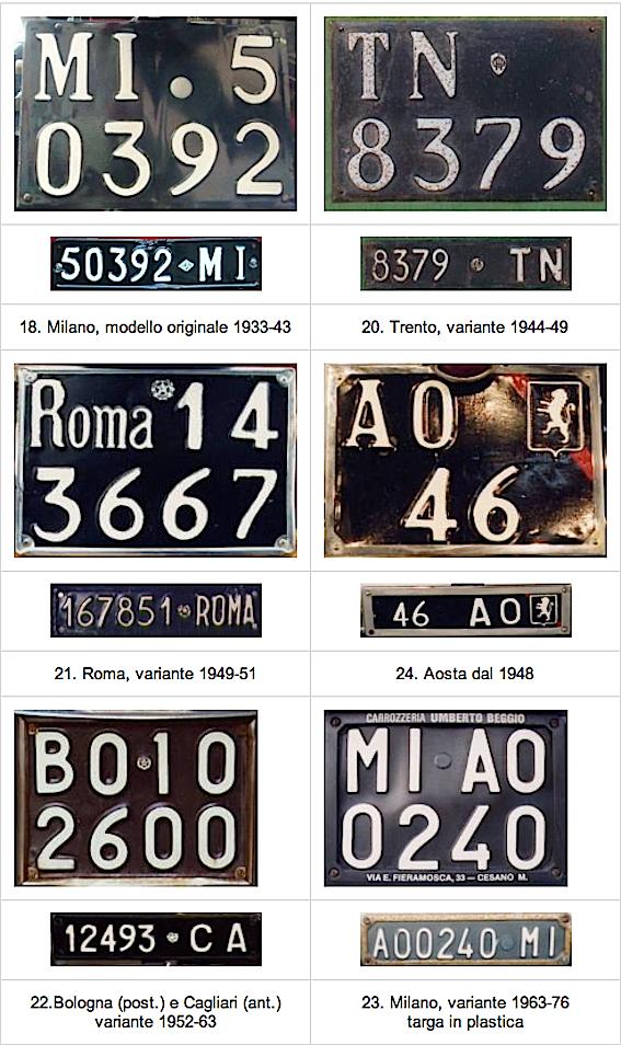 Targhe Automobilistiche Italiane Storia E Curiosità Dal 1897