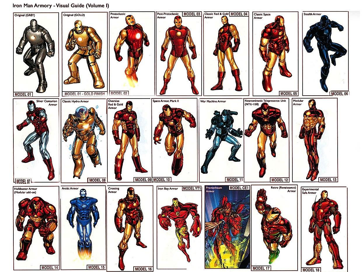 iron-man_armature