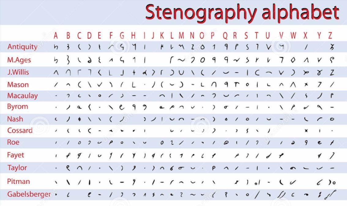 stenografia_alfabeto